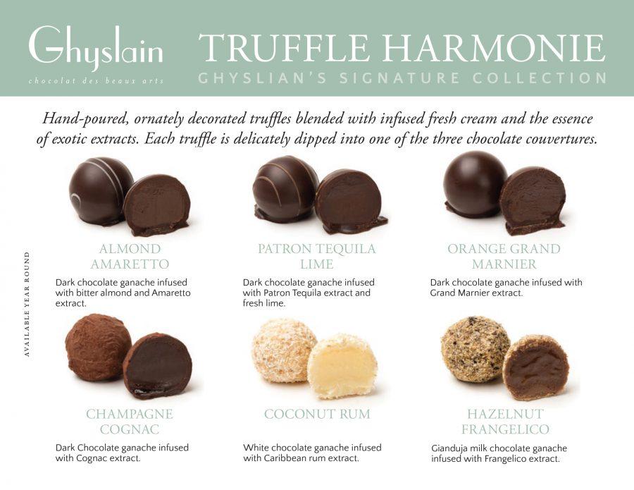 Ghyslain's Truffle Harmonie Collection